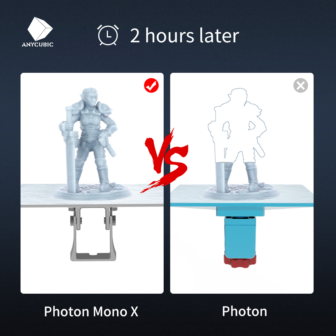 One of the best features of Photon Mono X is you can spend less time printing big models. 😎😍 The time of exposure is as low as 1.5-2 seconds, and the max print speed is 60mm/h, making the printing speed 3X faster than the Photon.😈😈 Please check more details here.😀😁...